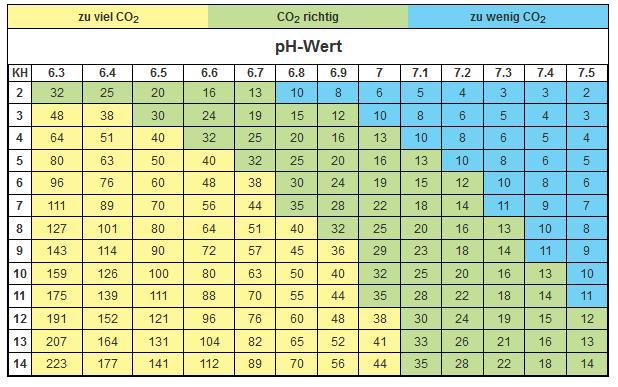 Proč není uhlík pro skály užitečný
